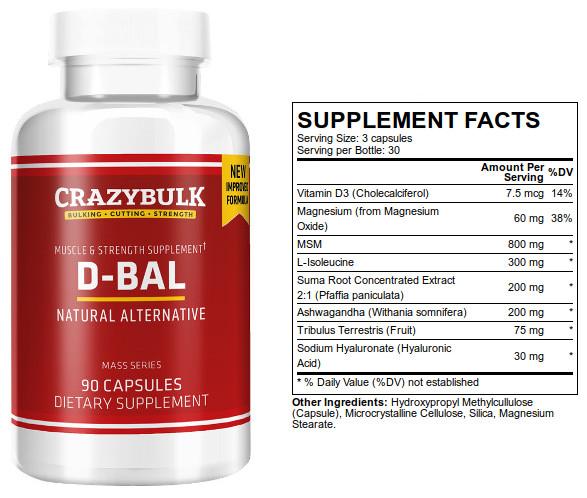 Crazy Bulk D-bal New Formula